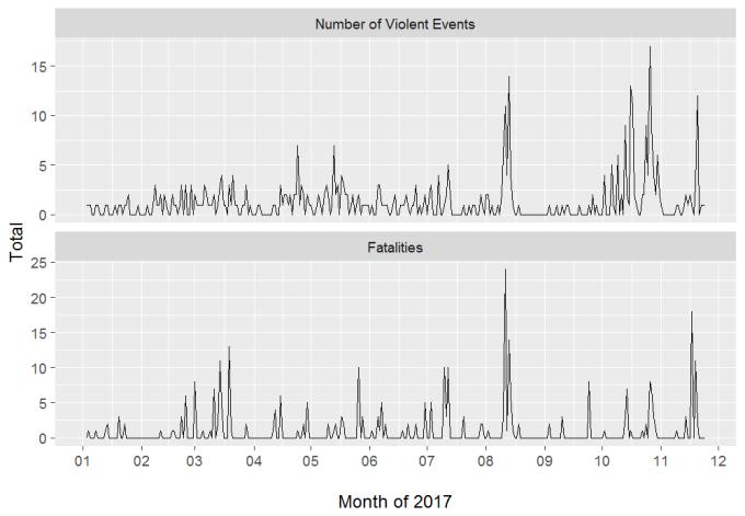 ViolentTS